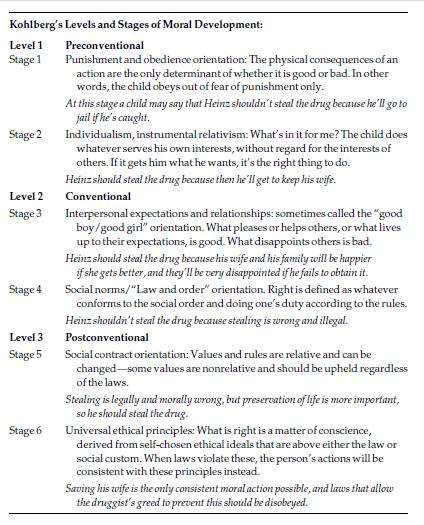 moral development essay